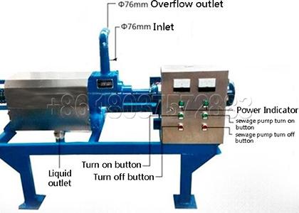 Dewatering machine for handling horse poop